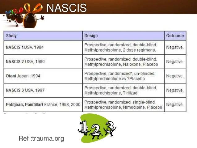 Nascis ii study