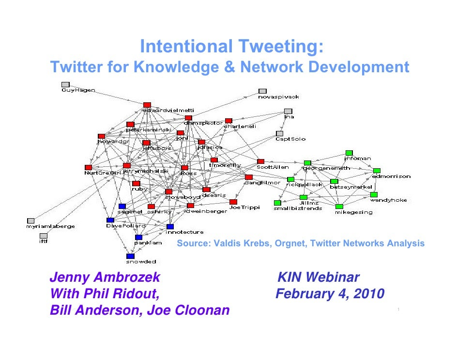 Intentional Tweeting: Twitter for Knowledge & Network Development                                      Source: Valdis Kreb...
