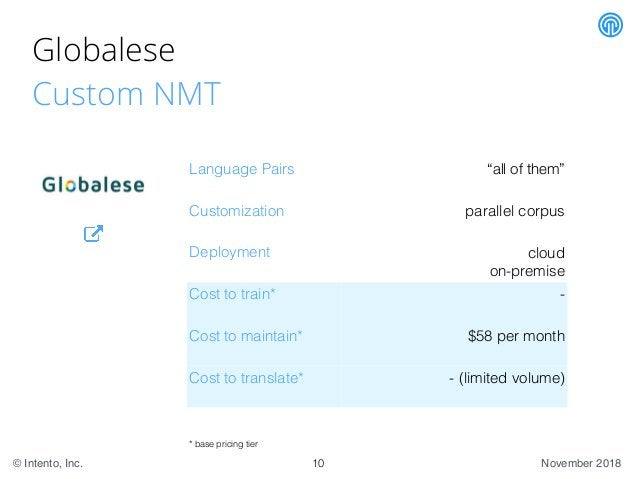 """November 2018© Intento, Inc. Globalese Custom NMT Language Pairs """"all of them"""" Customization parallel corpus Deployment cl..."""
