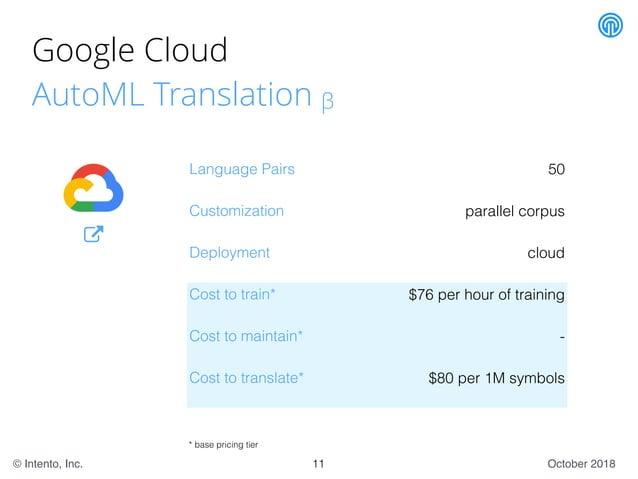 October 2018© Intento, Inc. Google Cloud AutoML Translation β Language Pairs 50 Customization parallel corpus Deployment c...