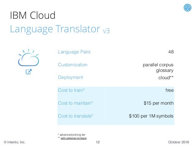 October 2018© Intento, Inc. IBM Cloud Language Translator v3 Language Pairs 48 Customization parallel corpus glossary Depl...
