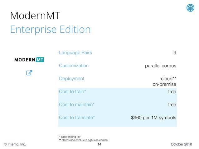 October 2018© Intento, Inc. ModernMT Enterprise Edition Language Pairs 9 Customization parallel corpus Deployment cloud** ...