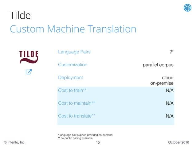 October 2018© Intento, Inc. Tilde Custom Machine Translation Language Pairs ?* Customization parallel corpus Deployment cl...