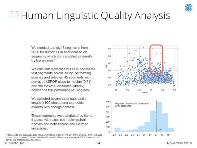 November 2018© Intento, Inc. 2.3 Human Linguistic Quality Analysis We needed to pick 45 segments from 2000 for human LQA a...