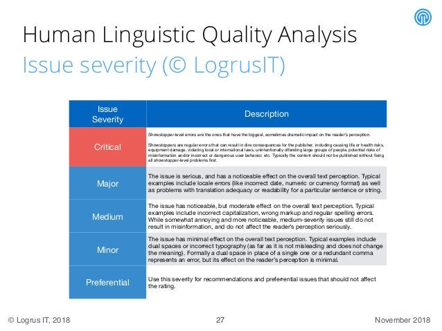 November 2018© Intento, Inc. Human Linguistic Quality Analysis Issue severity (© LogrusIT) 27 Issue  Severity Description ...