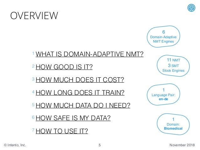 November 2018© Intento, Inc. OVERVIEW 1 WHAT IS DOMAIN-ADAPTIVE NMT? 2 HOW GOOD IS IT? 3 HOW MUCH DOES IT COST? 4 HOW LONG...