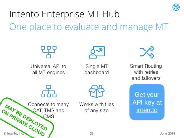 June 2019© Intento, Inc. Intento Enterprise MT Hub One place to evaluate and manage MT Universal API to all MT engines Sin...