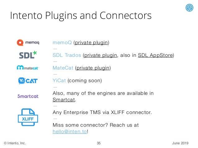 June 2019© Intento, Inc. Intento Plugins and Connectors 35 memoQ (private plugin) — SDL Trados (private plugin, also in SD...