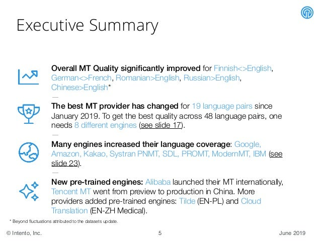 June 2019© Intento, Inc. Executive Summary Overall MT Quality significantly improved for Finnish<>English, German<>French, ...