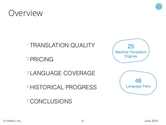 June 2019© Intento, Inc. Overview 1 TRANSLATION QUALITY 2 PRICING 3 LANGUAGE COVERAGE 4 HISTORICAL PROGRESS 5 CONCLUSIONS ...