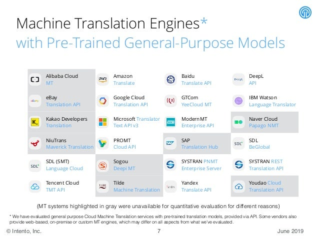 June 2019© Intento, Inc. Machine Translation Engines* with Pre-Trained General-Purpose Models * We have evaluated general ...