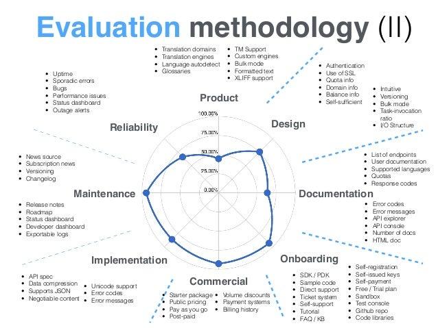 Evaluation methodology (II) • Translation domains • Translation engines • Language autodetect • Glossaries • TM Support • ...