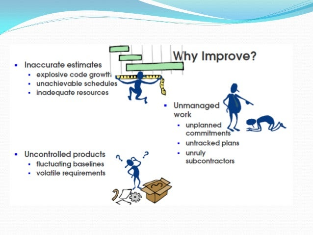 Defined Process vs. Empirical  Defined Process Management Great for known activity 40
