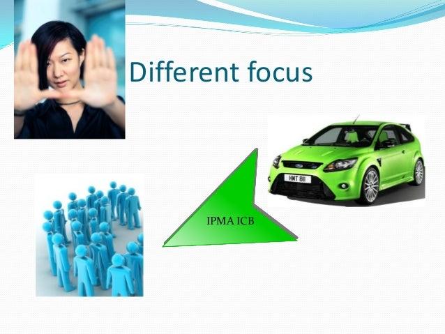 Different focus  CMMI, ELOT 1429 OPM3