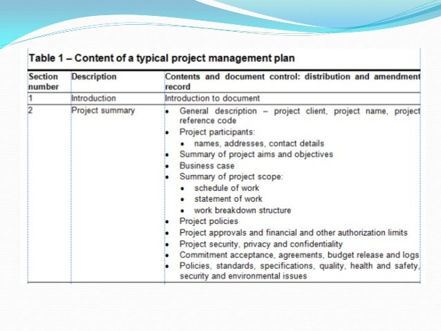 Project management wisdom  A project gets a year late  one day at a time.