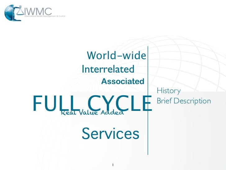 World-wide       Interrelated            Associated                         HistoryFULL CYCLE  Real Value Added           ...