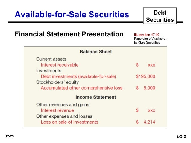 What is available for sale investments financial statement craig austin russell investments group
