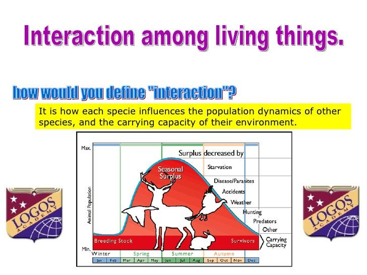 """Interaction among living things. how would you define """"interaction""""? It is how each specie influences the popula..."""