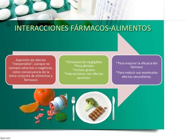 Interacciones farmaco-alimento Slide 2