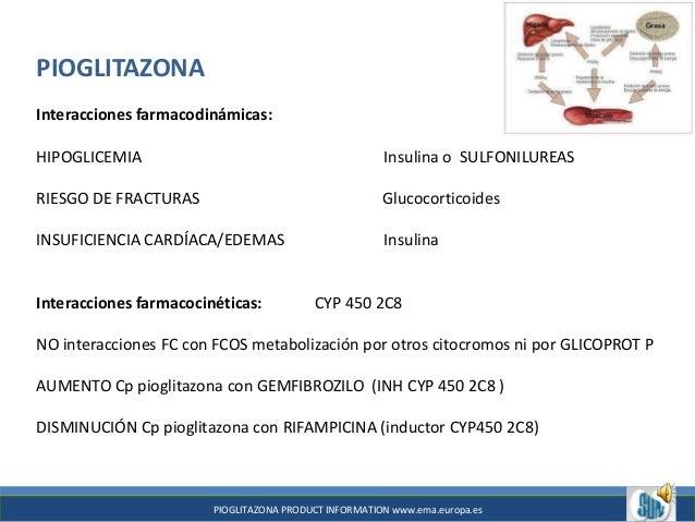 Interacciones farmacológicas de los agentes Dra. Leticia