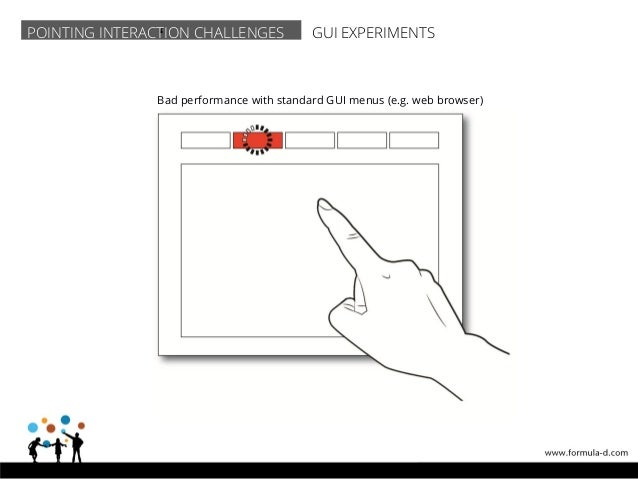 'POINTING INTERACTION CHALLENGES GUI EXPERIMENTS Bad performance with standard GUI menus (e.g. web browser)