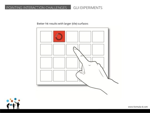 Ergonomics 'POINTING INTERACTION CHALLENGES GUI EXPERIMENTS Better hit results with larger (tile) surfaces