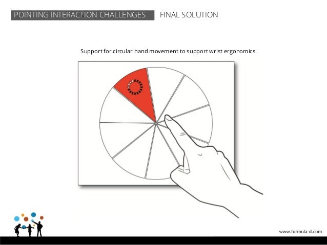 'POINTING INTERACTION CHALLENGES FINAL SOLUTION Support for circular hand movement to support wrist ergonomics