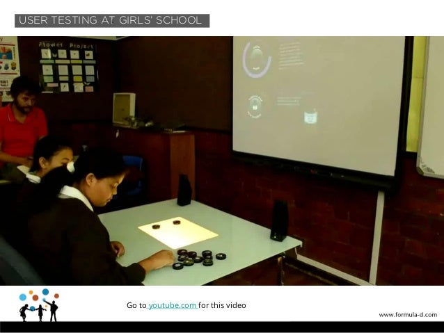 """'USER TESTING AT GIRLS' SCHOOL Today, it still seems """"unnatural"""" to users to interact with a screen by pointing at it. Poi..."""