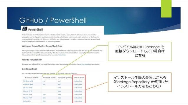 GitHub / PowerShell コンパイル済みの Package を 直接ダウンロードしたい場合は こちら インストール手順の参照はこちら (Package Repository を使用した インストール方法もこちら)