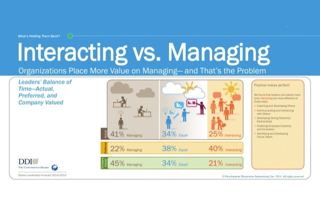 Interacting vs. Managing - GLF 2014|2015