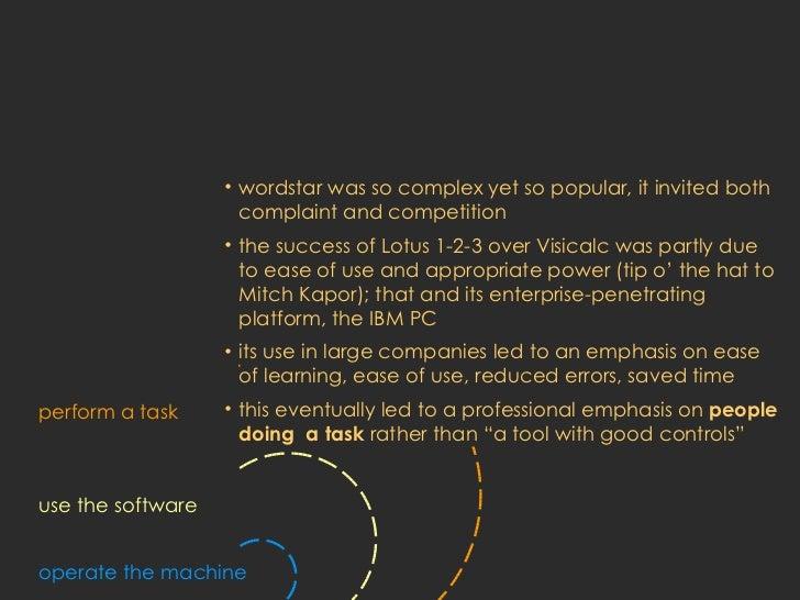 <ul><li>wordstar was so complex yet so popular, it invited both complaint and competition </li></ul><ul><li>the success of...