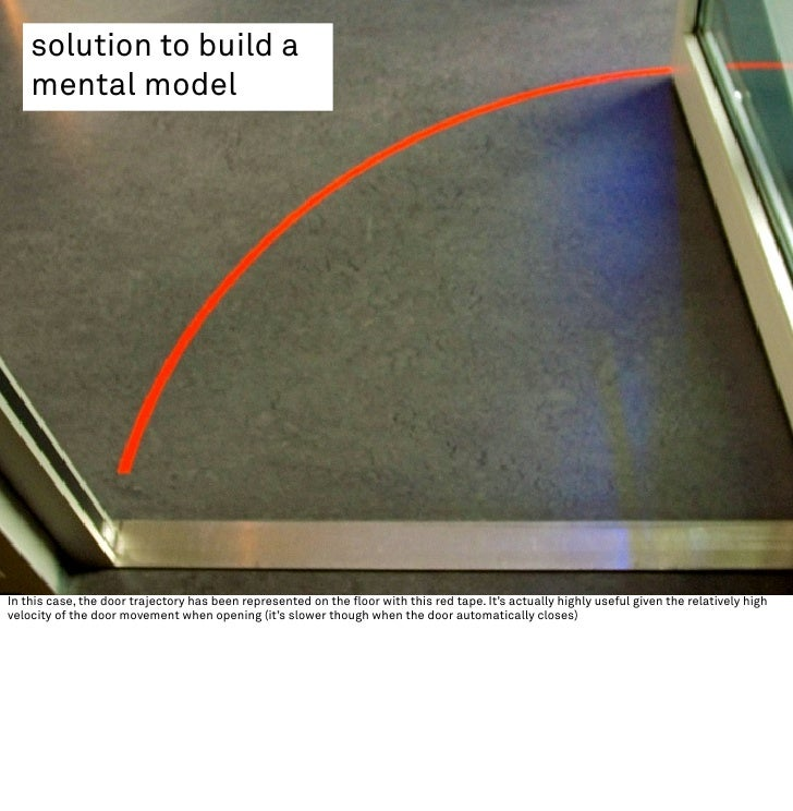 solution to build a     mental model     In this case, the door trajectory has been represented on the floor with this red...