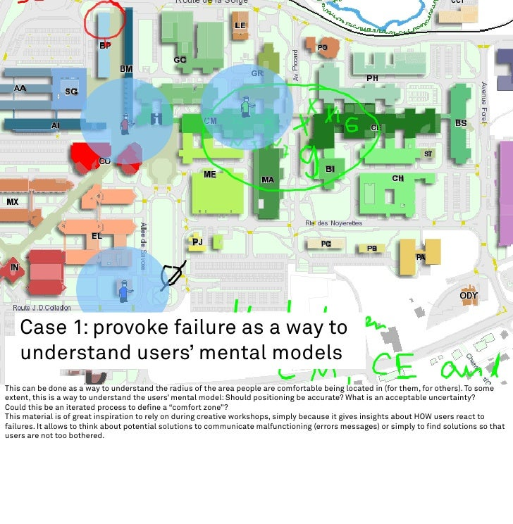 Case 1: provoke failure as a way to     understand users' mental models This can be done as a way to understand the radius...