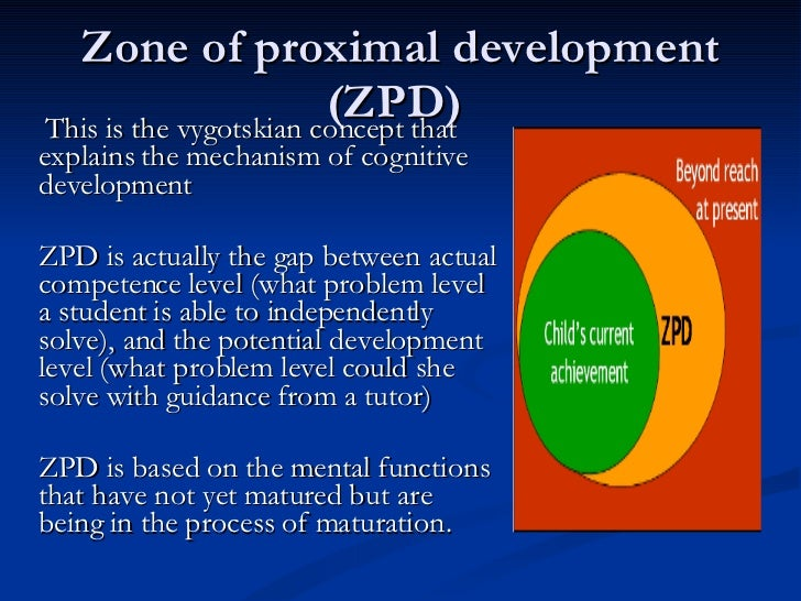 Vygotskys Theory Of Cognitive Development