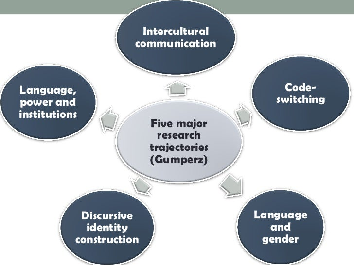 miscommunication phonology and message Full-text paper (pdf): the phonology of english as an international language.