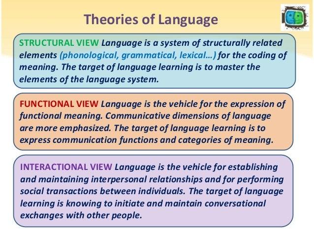 Interaction In Conversation