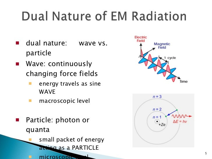 Dual Wave Particle Nature Of Light And Electrons