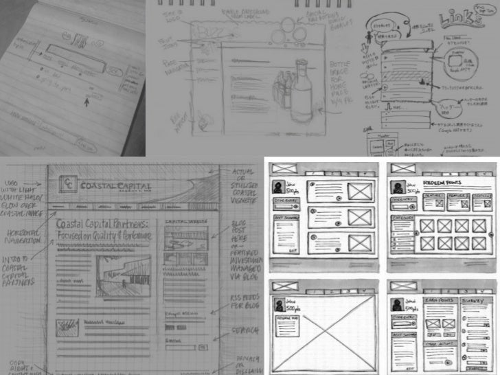 Why use sketches?(paraphrasing Bill Buxton and my Dad)Sketches give you the freedom to make mistakes and think openly  ey ...