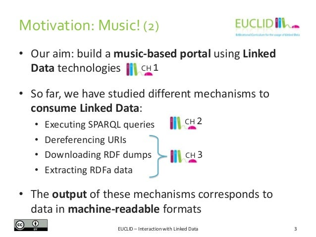 Interaction with Linked Data Slide 3