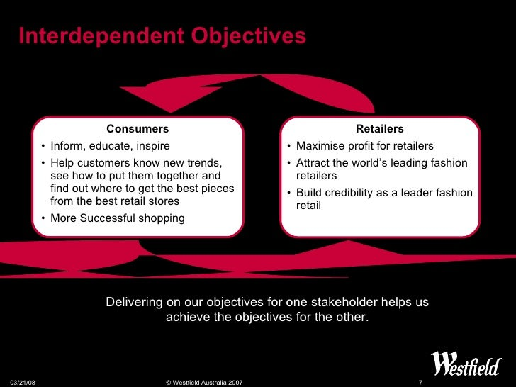 Interdependent Objectives Delivering on our objectives for one stakeholder helps us achieve the objectives for the other. ...