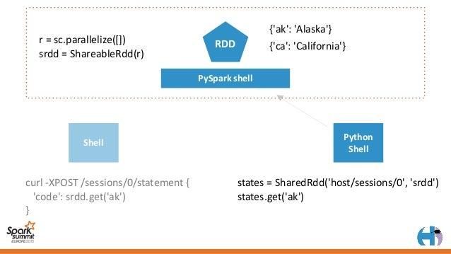 • SSLSupport • PersistentSessions • Kerberos SECURITY