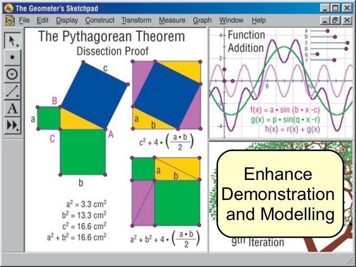 Enhance  Demonstration  and Modelling