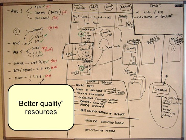 """"""" Better quality""""  resources"""