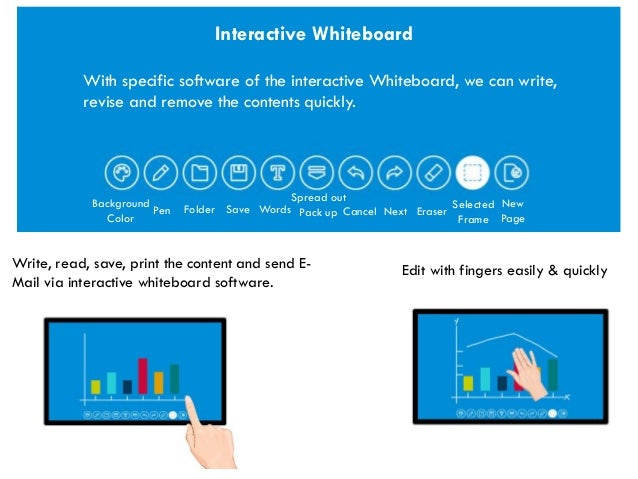 Interactive All in One LCD + Whiteboard (Smartboard