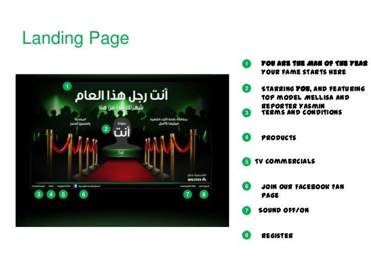 Interactive dia3 (dl3) holsten english translation Slide 3