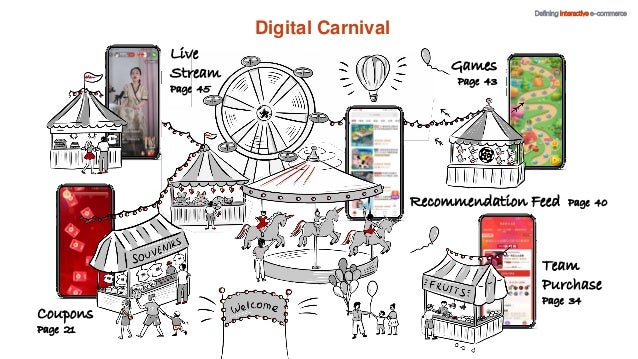Defining Interactive E-commerce Whitepaper Slide 3