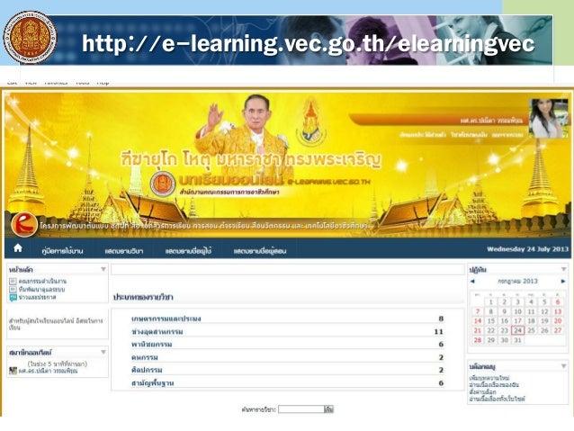 Interactive e leraning