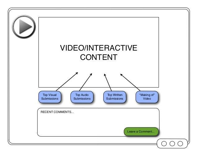"VIDEO/INTERACTIVE CONTENT  Top Visual Submissions  Top Audio Submissions  Top Written Submissions  ""Making of"" Video  RECE..."