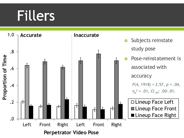 Eyewitness accuracy depends on how the perpetrator was encoded Video & interactive lineups enhance accuracy Further resear...