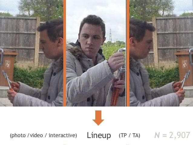 Lineup N = 2,907(TP / TA)(photo /video / interactive)